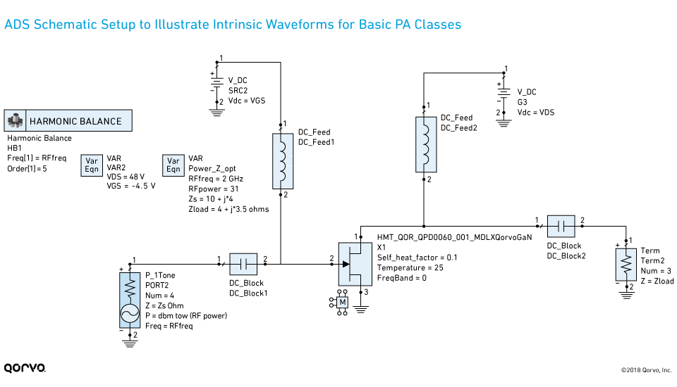 ADS Schematic Setup to Illustrate Intrinsic Waveforms for Basic PA Classes